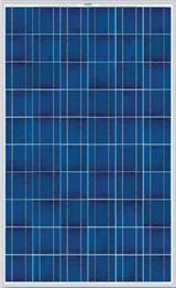 Αγορά Πολυκρυσταλλικά φωτοβολταϊκά