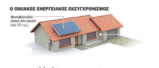 Αγορά Φωτοβολταικά συστήματα σε στέγες
