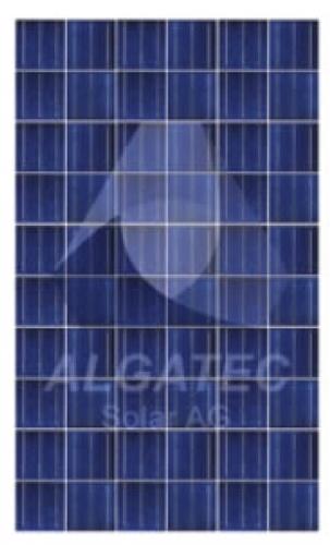 Αγορά Φωτοβολταικα Συστήματα