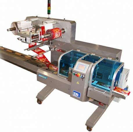 Αγορά Μηχανές Συσκευασίας Οριζόντιες Flowpack