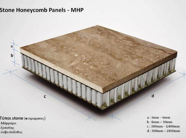 Αγορά Stone Panel της Metallock