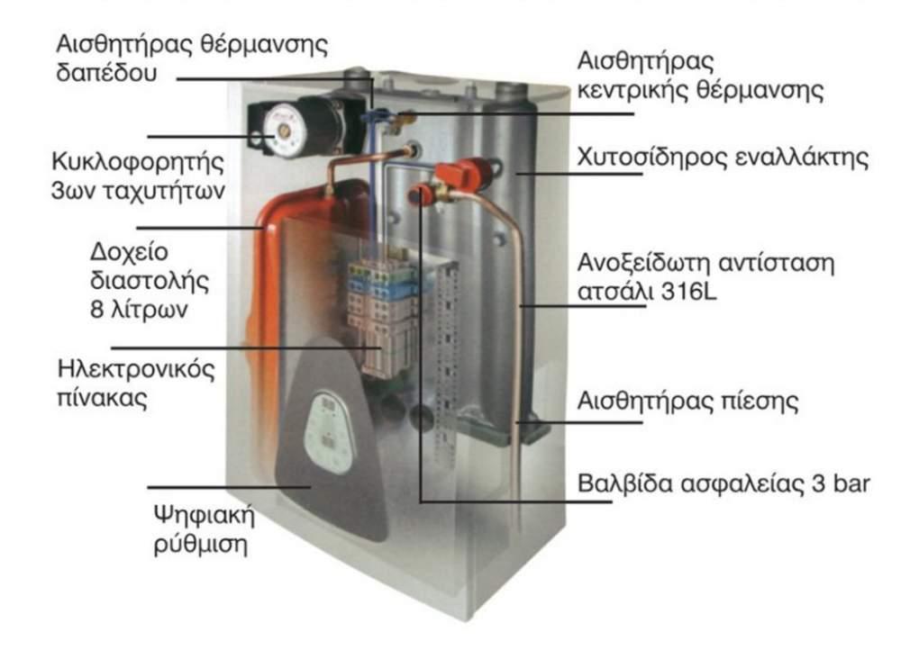 Αγορά Ηλεκτρολεβητας DIMPLEX 18 KW