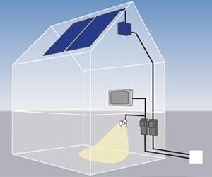 Αγορά Φωτοβολταϊκά Συστήματα SCHÜCO