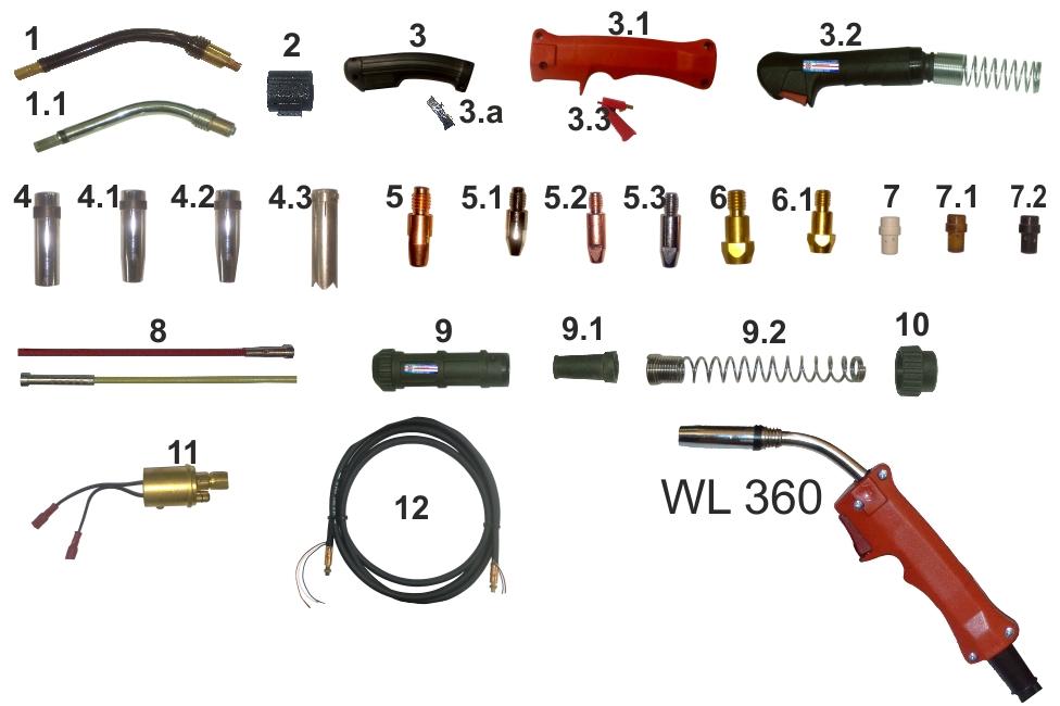 Αγορά Τσιμπίδα Σύρματος MIG/MAG, WL 360