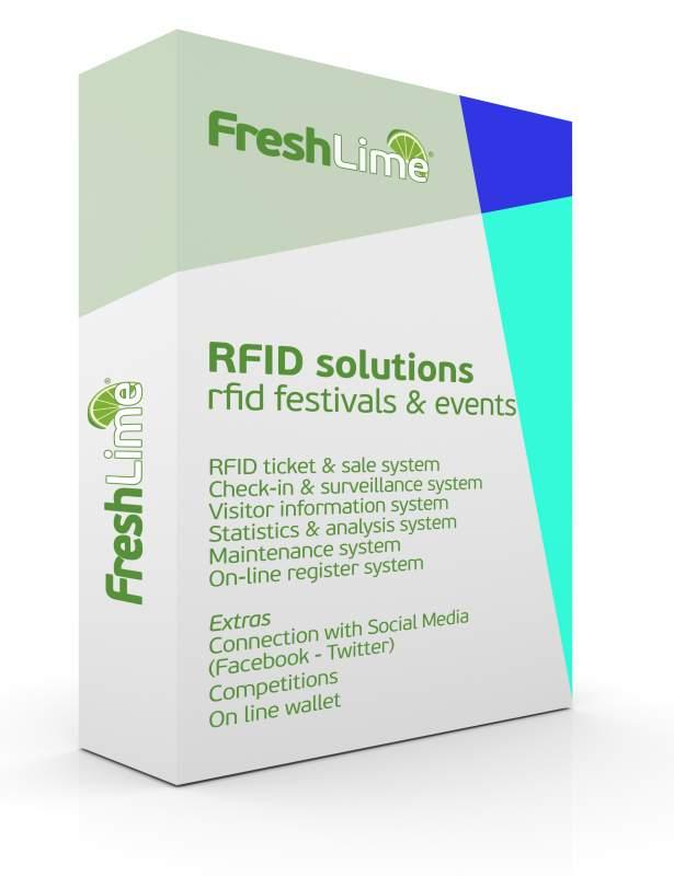 Αγορά RFID 4 Festivals