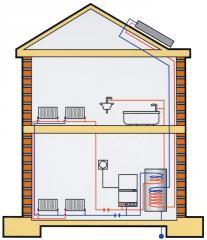 Ολοκληρωμένα κεντρικά θερμικά συστήματα