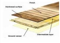 Πατώματα πολλαπλών στρώσεων είναι από φυσικό ξύλο