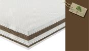 Οικολογικά στρώματα με κοκοφοίνικα και φυσικό latex