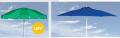 Ομπρέλες παραλίας και κήπου, επαγγελματικές και διαφημιστικές