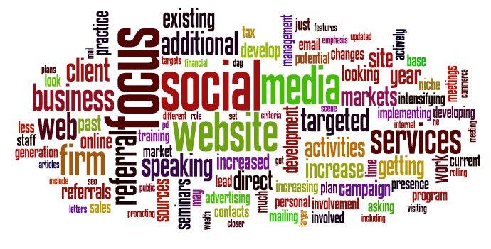 Παραγγελία Μέσα κοινωνικής δικτύωσης
