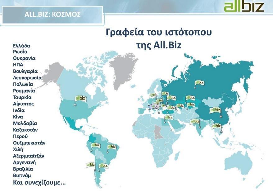 Παραγγελία Παγκόσμιο δίκτυο συνεργατών και αντιπροσώπων