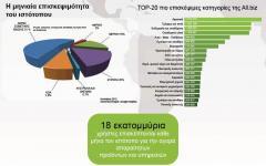 Μάρκετινγκ και πληροφορική στήριξη των εξαγωγικών πωλήσεων